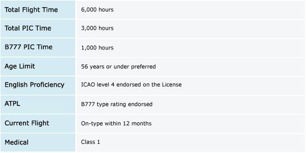 csa_qualification_frame_copy.jpg