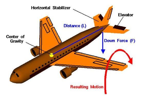 airplane_cg.jpg