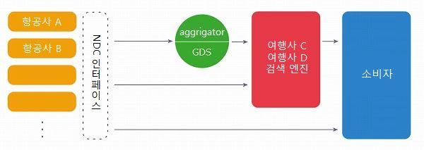 gds_ndc_2.jpg