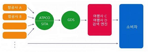 gds_ndc_1.jpg