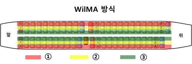 board_wilma.jpg