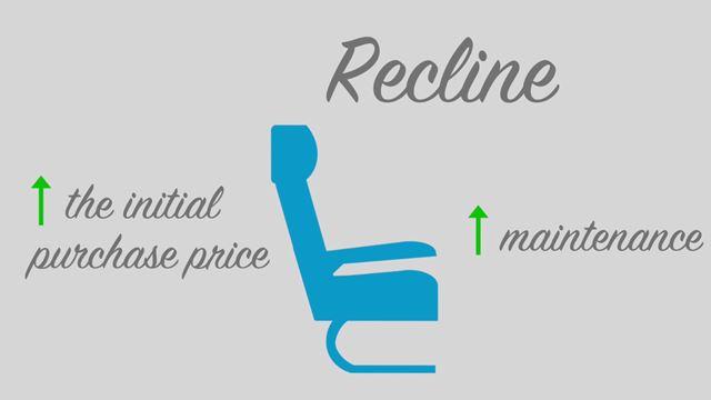 recline_seat_price.jpg