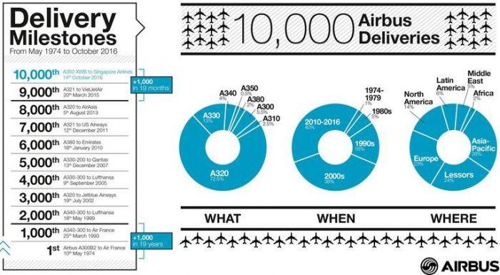airbus-airplane.jpg