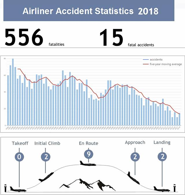 2018_air_accident_1.jpg