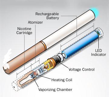 e-cigarette_inside.jpg