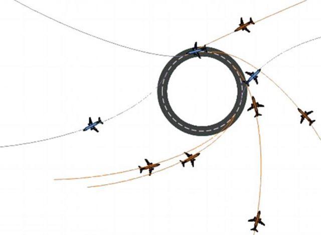 circular_rwy_3.jpg