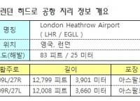 런던 히드로 공항 정보