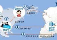 테러 방지, 한국행 탑승자 사전확인제도 실시