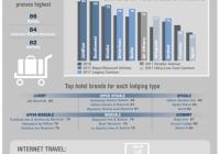 미국에서 가장 타고 싶지 않은 항공사(유나이티드가 아니넹)