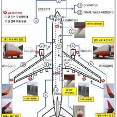 제주항공, '연이은 안전사고' 사과 및 대책 발표 ·· 국토부, 조사 후 처벌