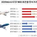 a320neo_b737max_2.jpg
