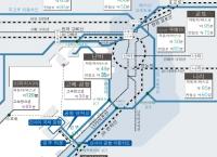 오사카, 칸사이 공항 교통 정보
