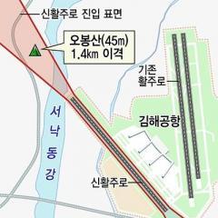 김해신공항 계획 사실상 백지화 ·· 안전 문제 근본적 재검토 필요
