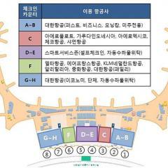 인천공항 2터미널로 7개 항공사 추가 이전, 동계 스케줄