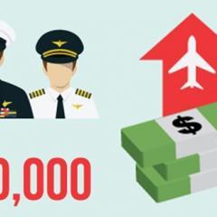 항공 조종사 연봉, 얼마나 버나 ·· 메이저·지역항공사 차이는?