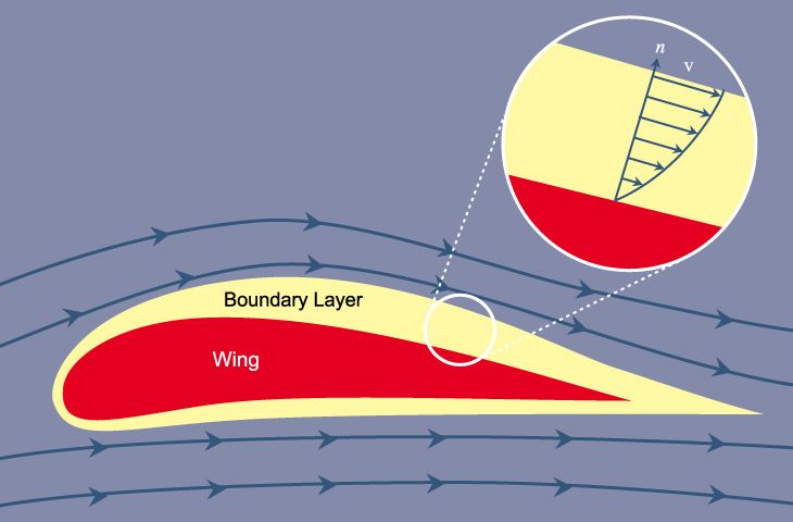 Boundary layer.jpg
