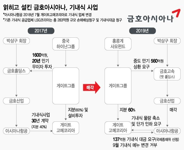 Oz catering law trouble.jpg